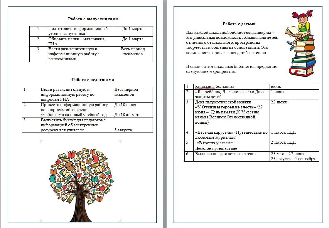 план работы библиотеки
